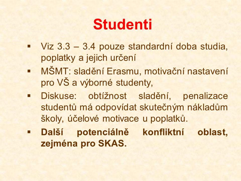 Studenti  Viz 3.3 – 3.4 pouze standardní doba studia, poplatky a jejich určení  MŠMT: sladění Erasmu, motivační nastavení pro VŠ a výborné studenty,  Diskuse: obtížnost sladění, penalizace studentů má odpovídat skutečným nákladům školy, účelové motivace u poplatků.