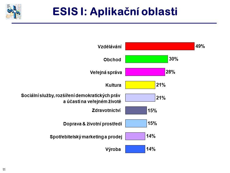 11 ESIS I: Aplika č ní oblasti 49% 30% 28% 21% 15% 14% Vzdělávání Obchod Veřejná správa Kultura Sociální služby, rozšíření demokratických práv a účast