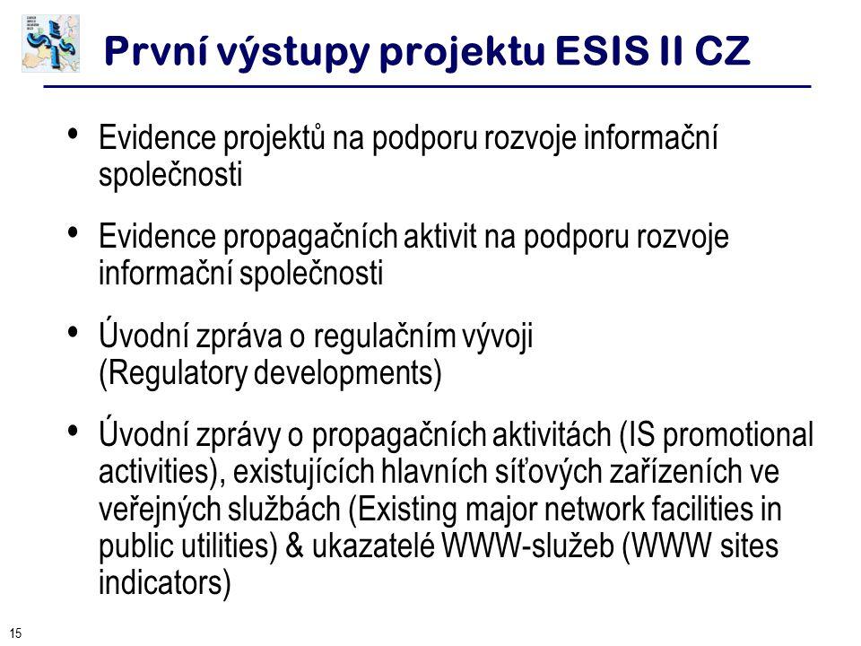 15 První výstupy projektu ESIS II CZ Evidence projektů na podporu rozvoje informační společnosti Evidence propagačních aktivit na podporu rozvoje info