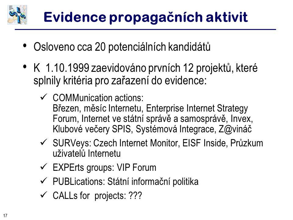 17 Evidence propaga č ních aktivit Osloveno cca 20 potenciálních kandidátů K 1.10.1999 zaevidováno prvních 12 projektů, které splnily kritéria pro zař