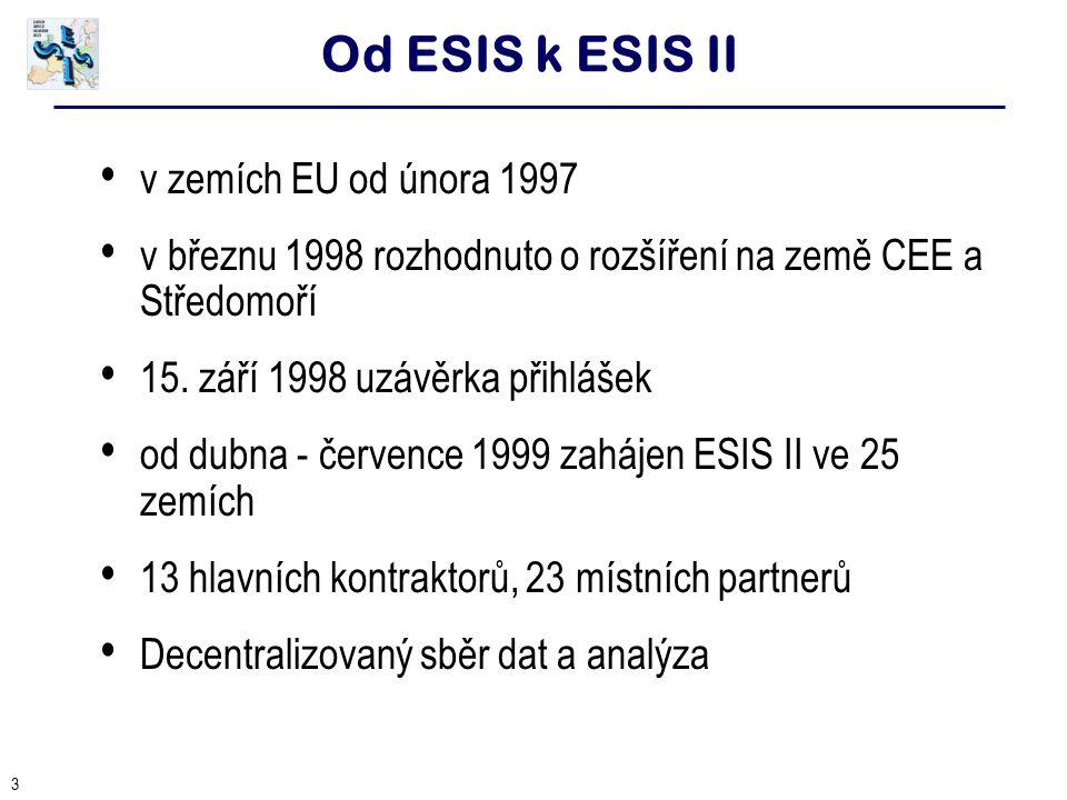 3 Od ESIS k ESIS II v zemích EU od února 1997 v březnu 1998 rozhodnuto o rozšíření na země CEE a Středomoří 15. září 1998 uzávěrka přihlášek od dubna