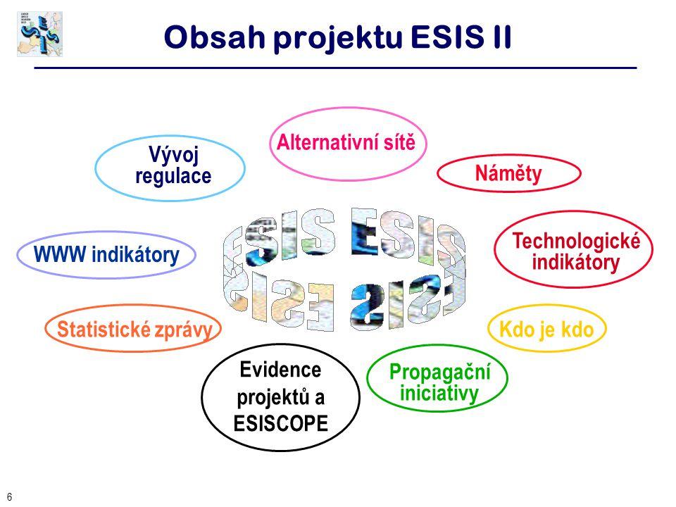 6 Obsah projektu ESIS II NámětyVývoj regulace Alternativní sítě WWW indikátory Technologické indikátory Propagační iniciativy Evidence projektů a ESISCOPE Kdo je kdoStatistické zprávy