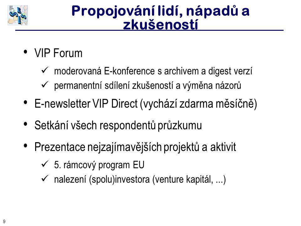 9 Propojování lidí, nápad ů a zkušeností VIP Forum moderovaná E-konference s archivem a digest verzí permanentní sdílení zkušeností a výměna názorů E-newsletter VIP Direct (vychází zdarma měsíčně) Setkání všech respondentů průzkumu Prezentace nejzajímavějších projektů a aktivit 5.