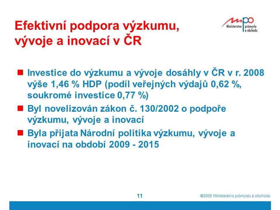  2009  Ministerstvo průmyslu a obchodu 11 Efektivní podpora výzkumu, vývoje a inovací v ČR Investice do výzkumu a vývoje dosáhly v ČR v r.