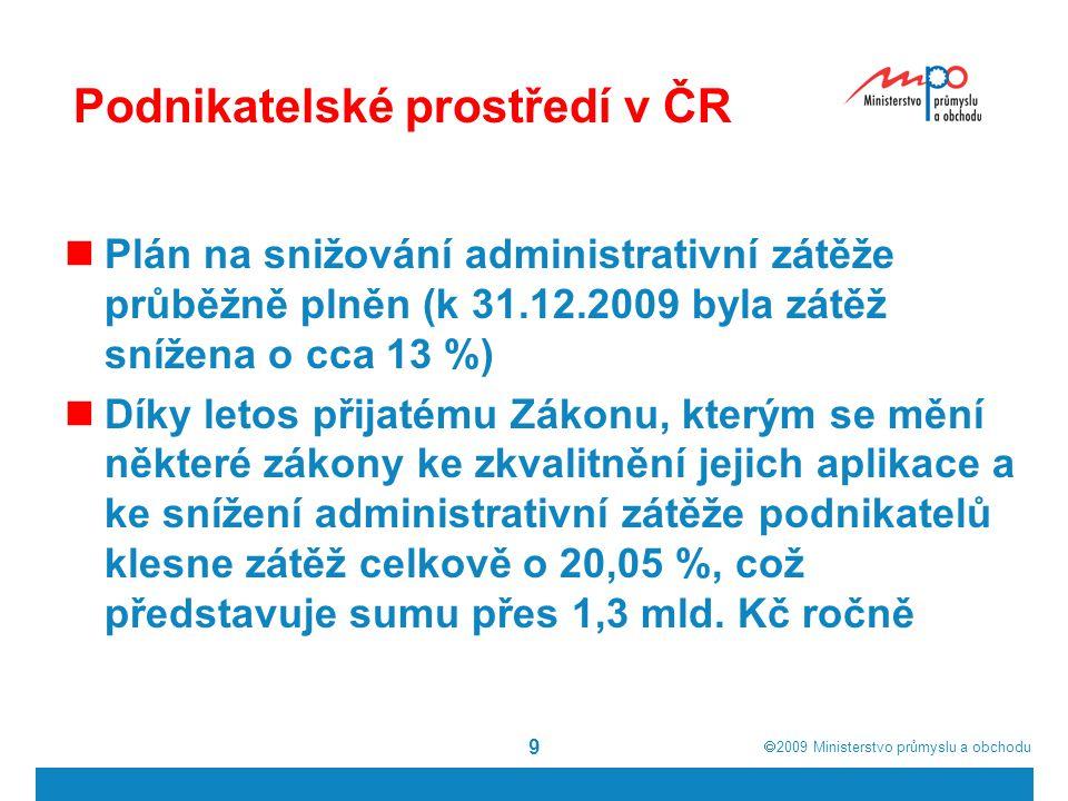  2009  Ministerstvo průmyslu a obchodu 9 Podnikatelské prostředí v ČR Plán na snižování administrativní zátěže průběžně plněn (k 31.12.2009 byla zátěž snížena o cca 13 %) Díky letos přijatému Zákonu, kterým se mění některé zákony ke zkvalitnění jejich aplikace a ke snížení administrativní zátěže podnikatelů klesne zátěž celkově o 20,05 %, což představuje sumu přes 1,3 mld.