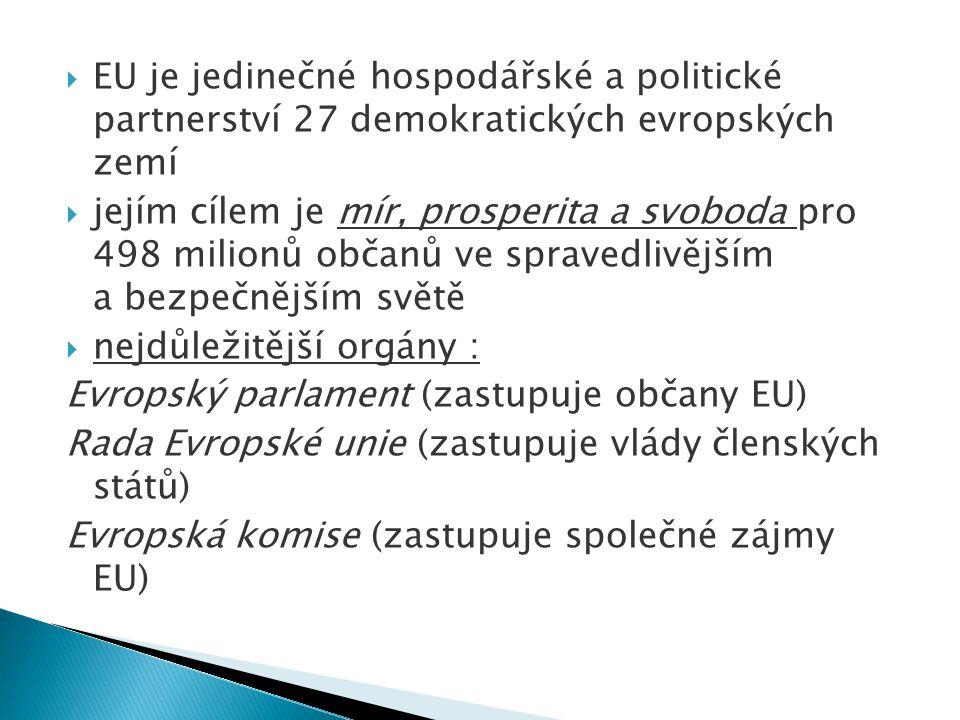  EU je jedinečné hospodářské a politické partnerství 27 demokratických evropských zemí  jejím cílem je mír, prosperita a svoboda pro 498 milionů občanů ve spravedlivějším a bezpečnějším světě  nejdůležitější orgány : Evropský parlament (zastupuje občany EU) Rada Evropské unie (zastupuje vlády členských států) Evropská komise (zastupuje společné zájmy EU)