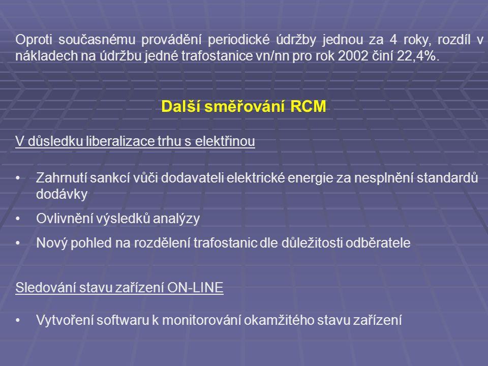 Výsledky aplikace systému RCM na DTS Vyhodnocení aplikace RCM na DTS je provedeno na základě hodnot z období roku 2001 a 2002.