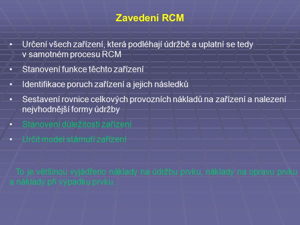 Pojem RCM Taková strategie údržby, aby se minimalizovaly celkové provozní náklady při zachování nezbytné míry spolehlivosti, bezpečnosti a ohleduplnosti k životnímu prostředí provozovaných zařízení.