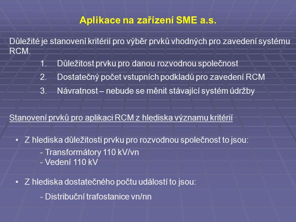 Spolehlivostně orientovaná údržba Stanoví se takový optimální systém údržby, aby náklady na údržbu byly minimální a nebyla snížena spolehlivost daného zařízení.