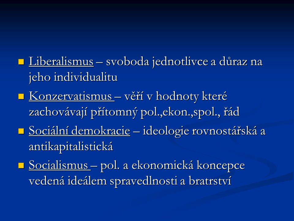 Liberalismus – svoboda jednotlivce a důraz na jeho individualitu Liberalismus – svoboda jednotlivce a důraz na jeho individualitu Konzervatismus – věří v hodnoty které zachovávají přítomný pol.,ekon.,spol., řád Konzervatismus – věří v hodnoty které zachovávají přítomný pol.,ekon.,spol., řád Sociální demokracie – ideologie rovnostářská a antikapitalistická Sociální demokracie – ideologie rovnostářská a antikapitalistická Socialismus – pol.