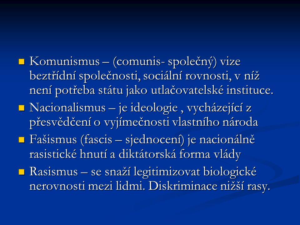 Anarchismus – bezvládí Anarchismus – bezvládí Feminismus – je ideologie ženského hnutí, které prosazuje společenské, politické a ekonomické zrovnoprávnění s muži Feminismus – je ideologie ženského hnutí, které prosazuje společenské, politické a ekonomické zrovnoprávnění s muži Enviromentalismus (enviroment – prostředí) – vztahy mezi přírodou a prostředím Enviromentalismus (enviroment – prostředí) – vztahy mezi přírodou a prostředím