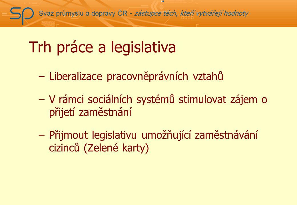 Svaz průmyslu a dopravy ČR - zástupce těch, kteří vytvářejí hodnoty Trh práce a legislativa –Liberalizace pracovněprávních vztahů –V rámci sociálních systémů stimulovat zájem o přijetí zaměstnání –Přijmout legislativu umožňující zaměstnávání cizinců (Zelené karty)