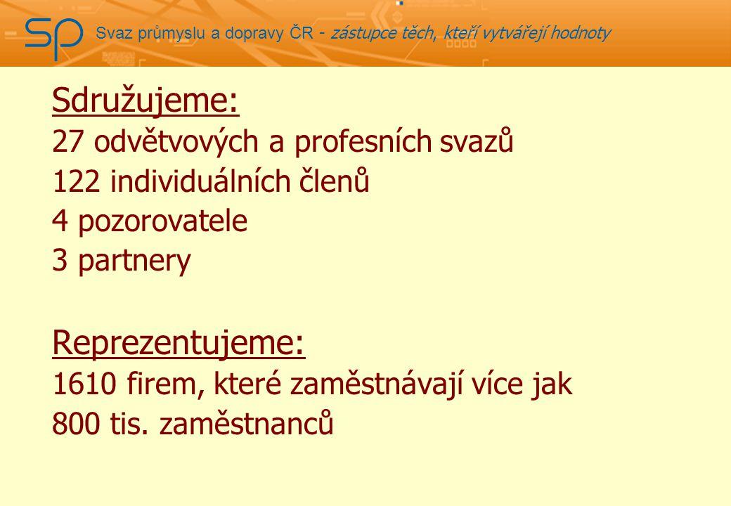 Svaz průmyslu a dopravy ČR - zástupce těch, kteří vytvářejí hodnoty Sdružujeme: 27 odvětvových a profesních svazů 122 individuálních členů 4 pozorovatele 3 partnery Reprezentujeme: 1610 firem, které zaměstnávají více jak 800 tis.