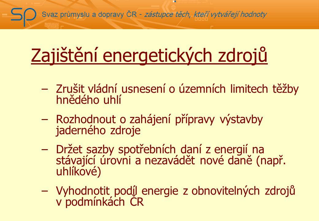 Svaz průmyslu a dopravy ČR - zástupce těch, kteří vytvářejí hodnoty Zajištění energetických zdrojů –Zrušit vládní usnesení o územních limitech těžby hnědého uhlí –Rozhodnout o zahájení přípravy výstavby jaderného zdroje –Držet sazby spotřebních daní z energií na stávající úrovni a nezavádět nové daně (např.