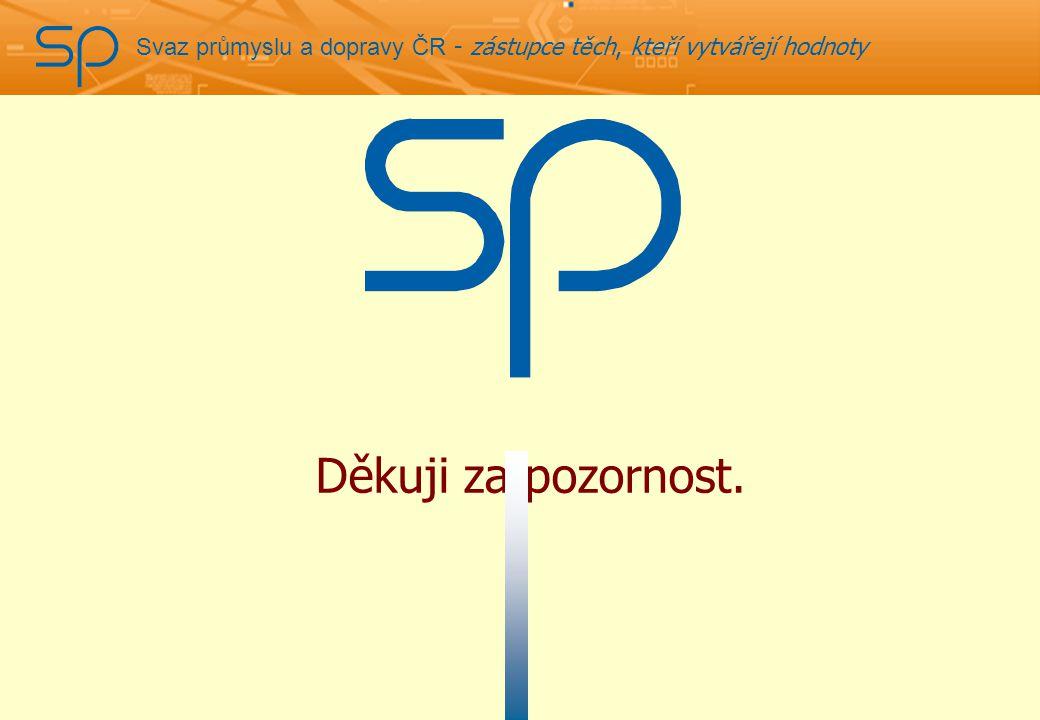 Svaz průmyslu a dopravy ČR - zástupce těch, kteří vytvářejí hodnoty Děkuji za pozornost.