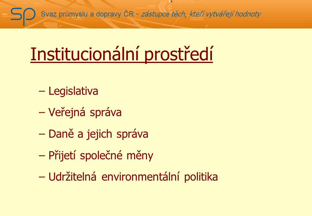 Svaz průmyslu a dopravy ČR - zástupce těch, kteří vytvářejí hodnoty Institucionální prostředí –Legislativa –Veřejná správa –Daně a jejich správa –Přijetí společné měny –Udržitelná environmentální politika
