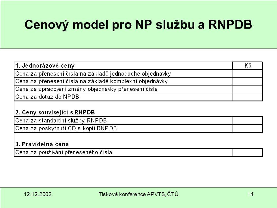 12.12.2002Tisková konference APVTS, ČTÚ14 Cenový model pro NP službu a RNPDB