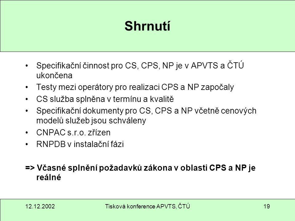 12.12.2002Tisková konference APVTS, ČTÚ19 Shrnutí Specifikační činnost pro CS, CPS, NP je v APVTS a ČTÚ ukončena Testy mezi operátory pro realizaci CP