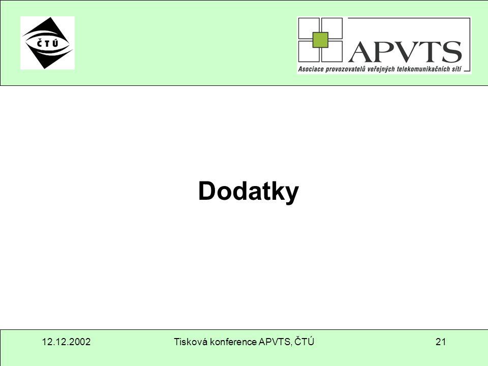 12.12.2002Tisková konference APVTS, ČTÚ21 Dodatky