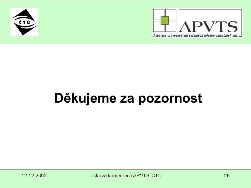 12.12.2002Tisková konference APVTS, ČTÚ26 Děkujeme za pozornost
