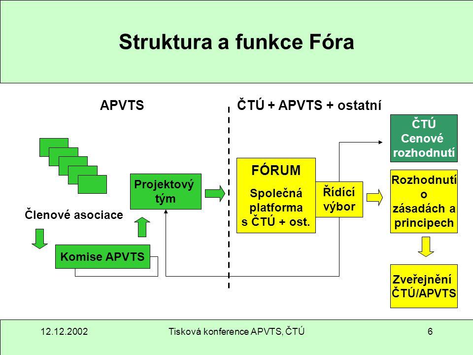 12.12.2002Tisková konference APVTS, ČTÚ6 Struktura a funkce Fóra Projektový tým FÓRUM Společná platforma s ČTÚ + ost. APVTS Členové asociace Komise AP