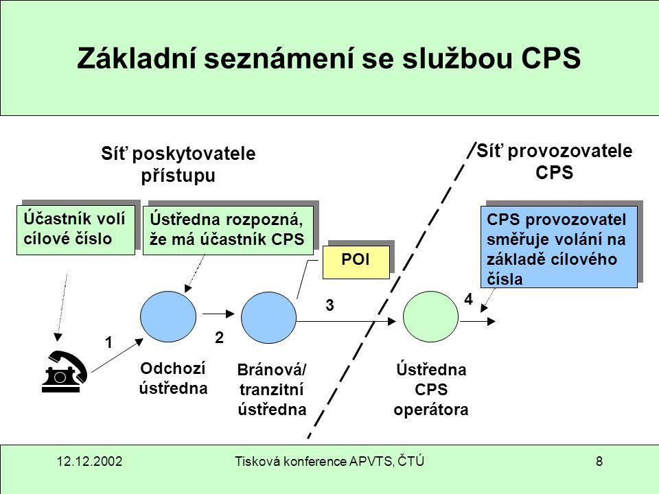 12.12.2002Tisková konference APVTS, ČTÚ8 Základní seznámení se službou CPS 1 2 3 4 Účastník volí cílové číslo CPS provozovatel směřuje volání na zákla