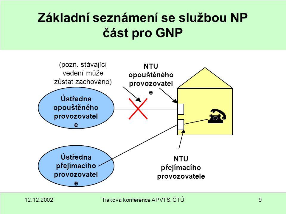 12.12.2002Tisková konference APVTS, ČTÚ9 Základní seznámení se službou NP část pro GNP Ústředna přejímacího provozovatel e Ústředna opouštěného provoz