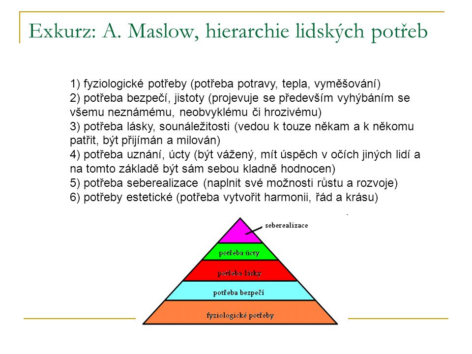 Exkurz: A. Maslow, hierarchie lidských potřeb 1) fyziologické potřeby (potřeba potravy, tepla, vyměšování) 2) potřeba bezpečí, jistoty (projevuje se p