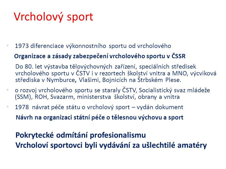 Vrcholový sport 1973 diferenciace výkonnostního sportu od vrcholového Organizace a zásady zabezpečení vrcholového sportu v ČSSR Do 80. let výstavba tě