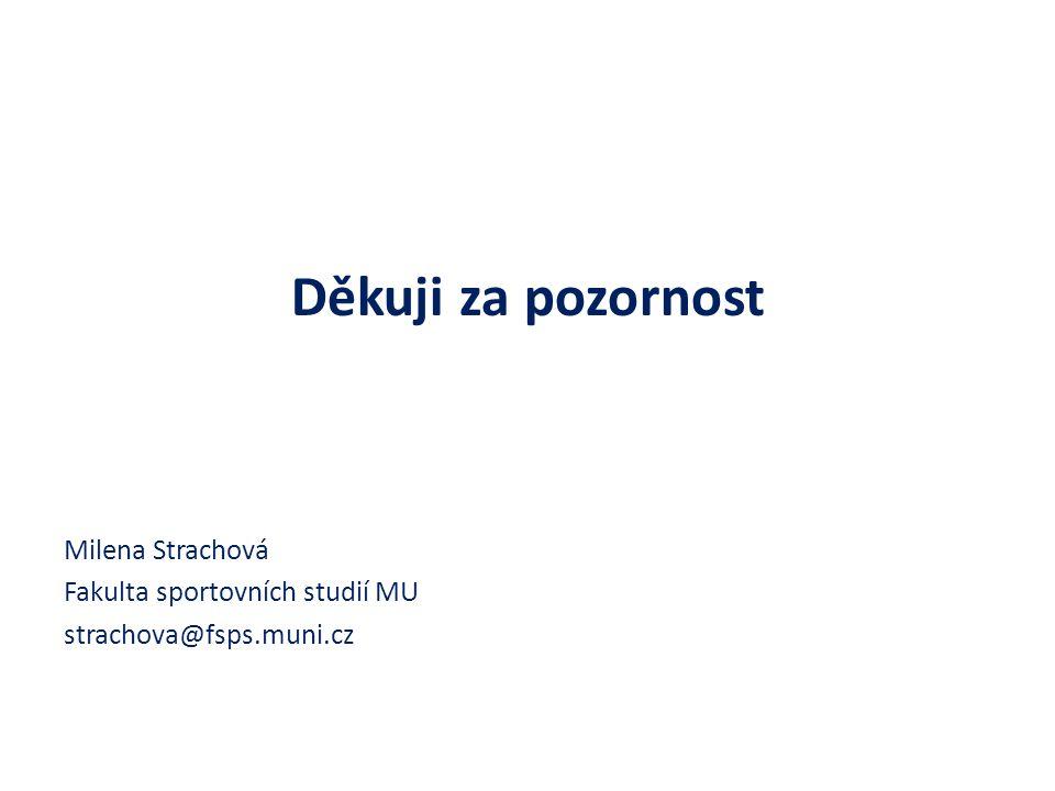 Děkuji za pozornost Milena Strachová Fakulta sportovních studií MU strachova@fsps.muni.cz