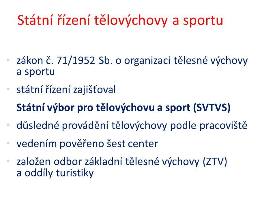 Státní řízení tělovýchovy a sportu zákon č. 71/1952 Sb. o organizaci tělesné výchovy a sportu státní řízení zajišťoval Státní výbor pro tělovýchovu a