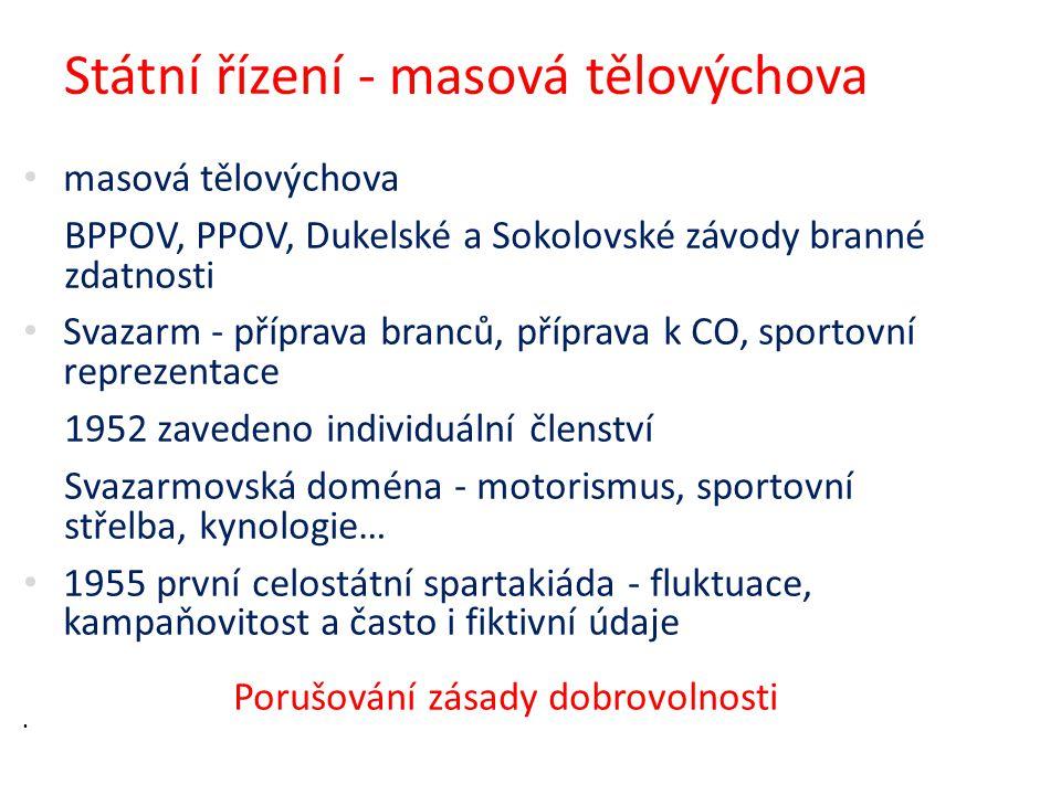 Státní řízení - masová tělovýchova masová tělovýchova BPPOV, PPOV, Dukelské a Sokolovské závody branné zdatnosti Svazarm - příprava branců, příprava k