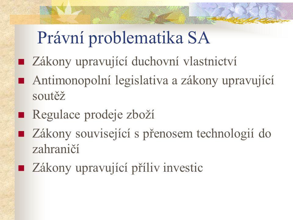 Právní problematika SA Zákony upravující duchovní vlastnictví Antimonopolní legislativa a zákony upravující soutěž Regulace prodeje zboží Zákony souvi