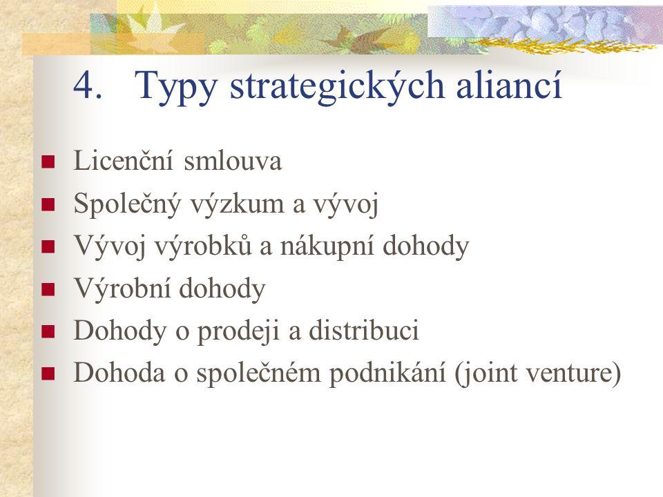 4.Typy strategických aliancí Licenční smlouva Společný výzkum a vývoj Vývoj výrobků a nákupní dohody Výrobní dohody Dohody o prodeji a distribuci Doho