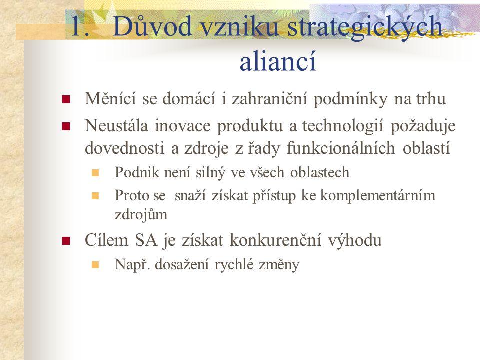 1.Důvod vzniku strategických aliancí Měnící se domácí i zahraniční podmínky na trhu Neustála inovace produktu a technologií požaduje dovednosti a zdro