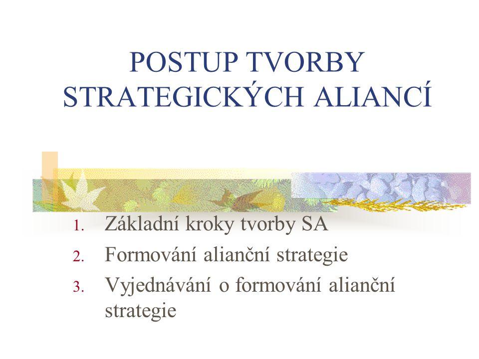 POSTUP TVORBY STRATEGICKÝCH ALIANCÍ 1. Základní kroky tvorby SA 2. Formování alianční strategie 3. Vyjednávání o formování alianční strategie