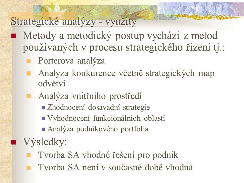 Strategické analýzy - využity Metody a metodický postup vychází z metod používaných v procesu strategického řízení tj.: Porterova analýza Analýza konk