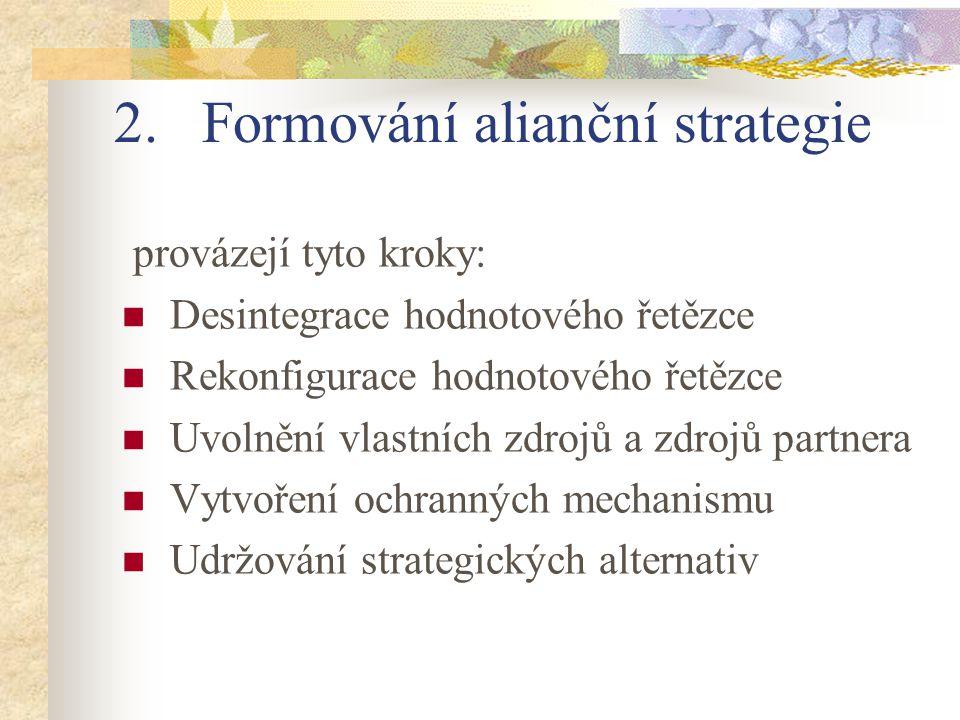 2.Formování alianční strategie provázejí tyto kroky: Desintegrace hodnotového řetězce Rekonfigurace hodnotového řetězce Uvolnění vlastních zdrojů a zd