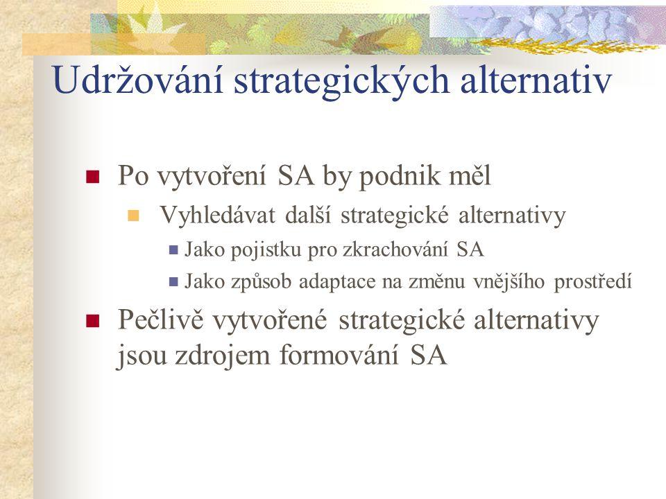 Udržování strategických alternativ Po vytvoření SA by podnik měl Vyhledávat další strategické alternativy Jako pojistku pro zkrachování SA Jako způsob