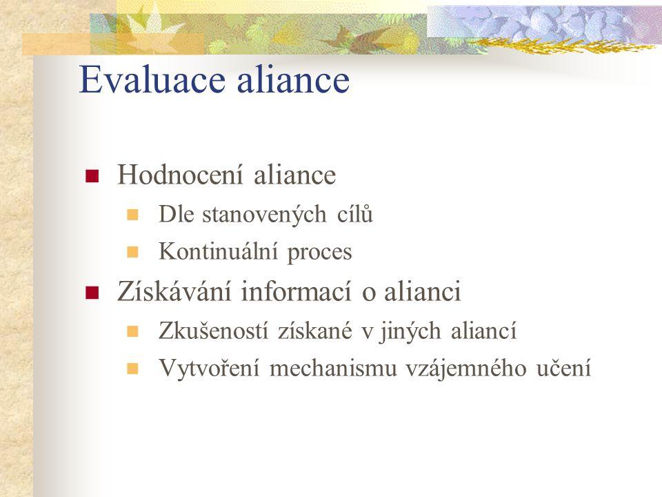 Evaluace aliance Hodnocení aliance Dle stanovených cílů Kontinuální proces Získávání informací o alianci Zkušeností získané v jiných aliancí Vytvoření
