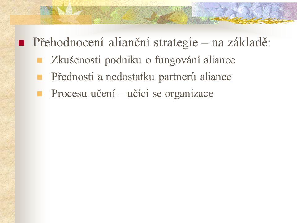 Přehodnocení alianční strategie – na základě: Zkušenosti podniku o fungování aliance Přednosti a nedostatku partnerů aliance Procesu učení – učící se