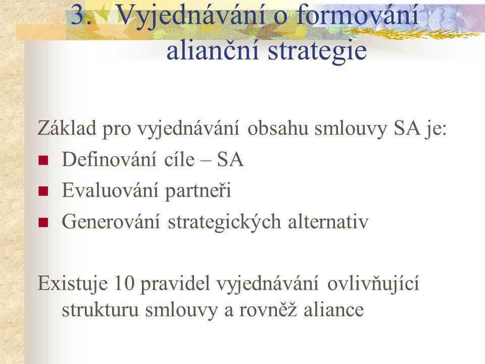 3.Vyjednávání o formování alianční strategie Základ pro vyjednávání obsahu smlouvy SA je: Definování cíle – SA Evaluování partneři Generování strategi