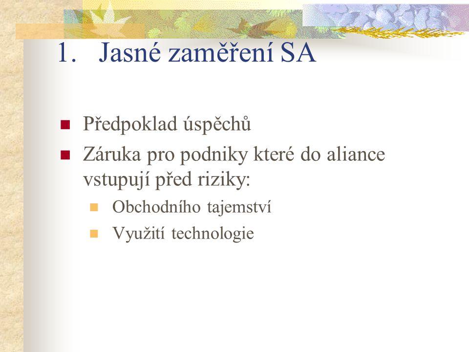 1.Jasné zaměření SA Předpoklad úspěchů Záruka pro podniky které do aliance vstupují před riziky: Obchodního tajemství Využití technologie