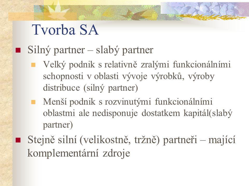 Tvorba SA Silný partner – slabý partner Velký podnik s relativně zralými funkcionálními schopnosti v oblasti vývoje výrobků, výroby distribuce (silný