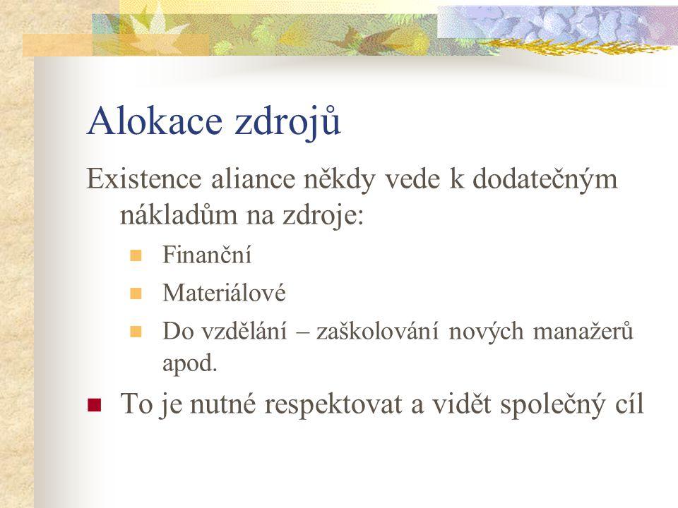 Alokace zdrojů Existence aliance někdy vede k dodatečným nákladům na zdroje: Finanční Materiálové Do vzdělání – zaškolování nových manažerů apod. To j