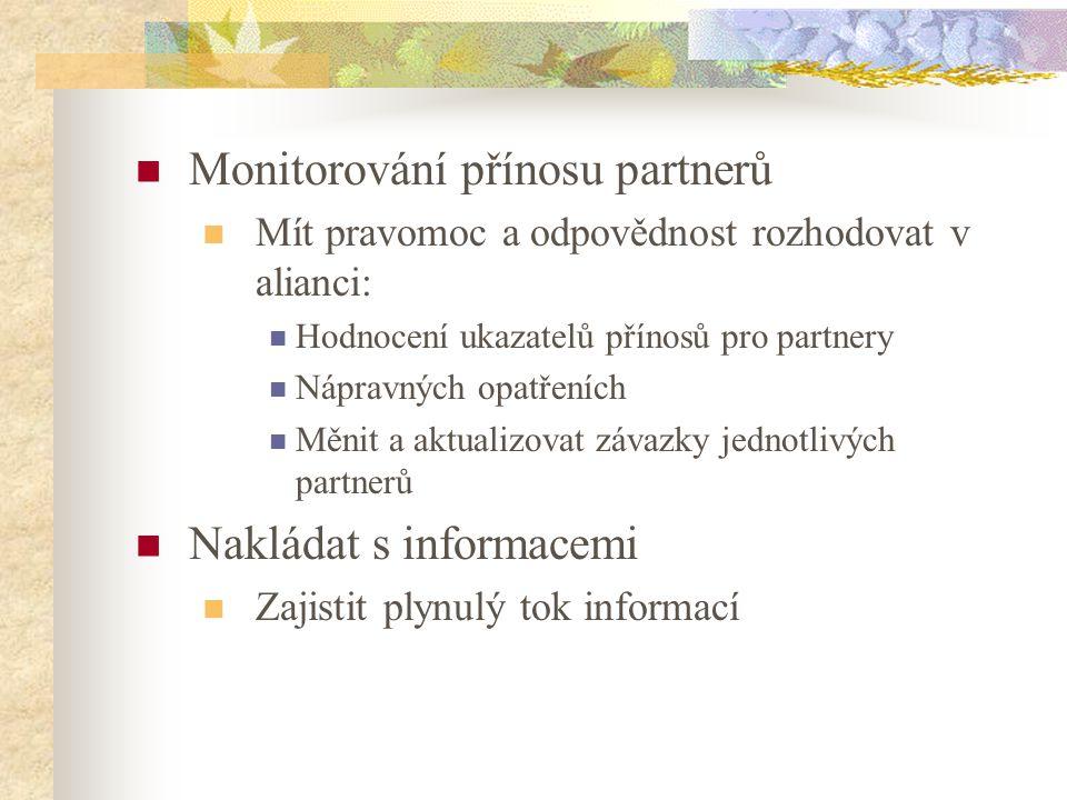 Monitorování přínosu partnerů Mít pravomoc a odpovědnost rozhodovat v alianci: Hodnocení ukazatelů přínosů pro partnery Nápravných opatřeních Měnit a