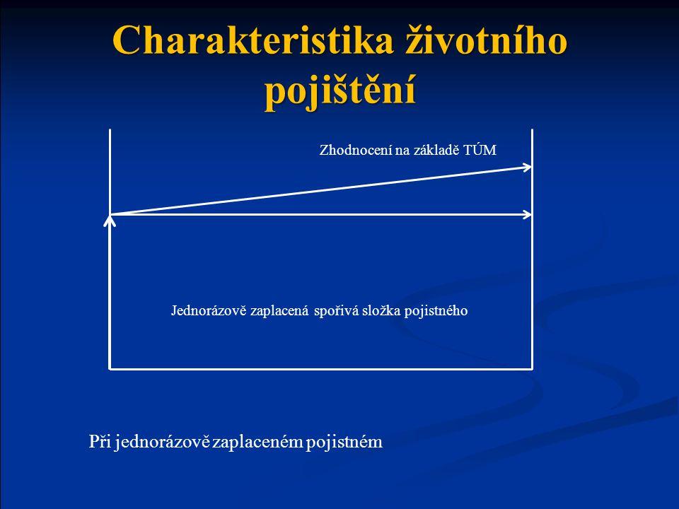 Penzijní připojištění významných rysů  Penzijní připojištění v ČR je možné charakterizovat pomocí následujících významných rysů: 1.Penzijní fondy jsou v našich podmínkách vytvářeny a organizovány na tzv.