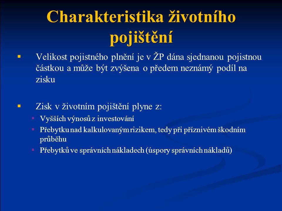 Dočasné pojištění pro případ úmrtí  Kryje riziko úmrtí výhradně v rámci sjednané pojistné doby; pokud v průběhu pojistné doby k pojistné události nedojde, pojistné plnění vyplaceno není).