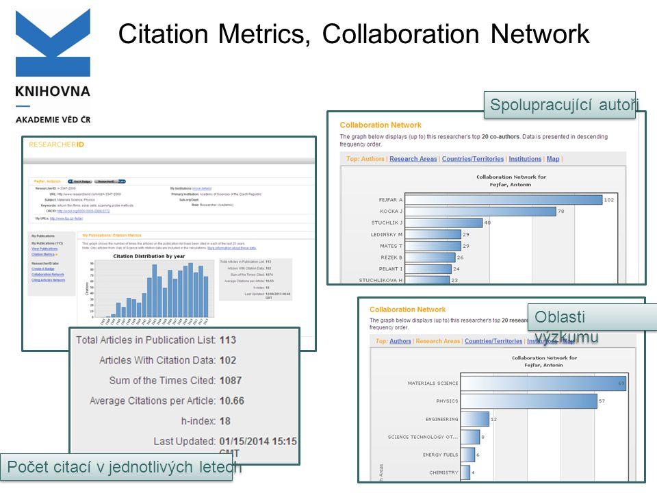 Citation Metrics, Collaboration Network Počet citací v jednotlivých letech Oblasti výzkumu Spolupracující autoři