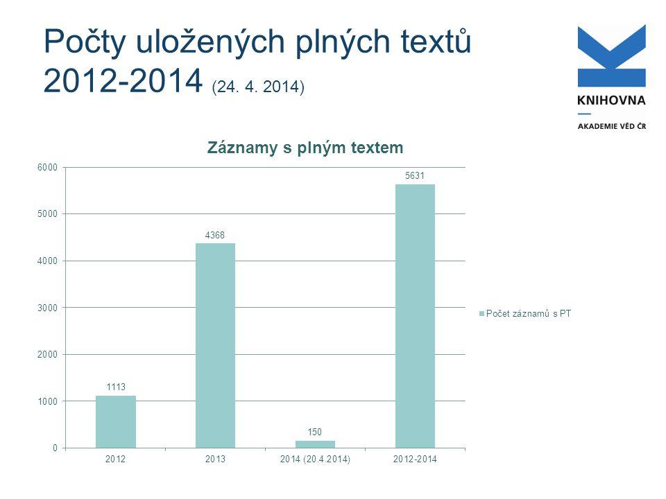 Počty uložených plných textů 2012-2014 (24. 4. 2014)
